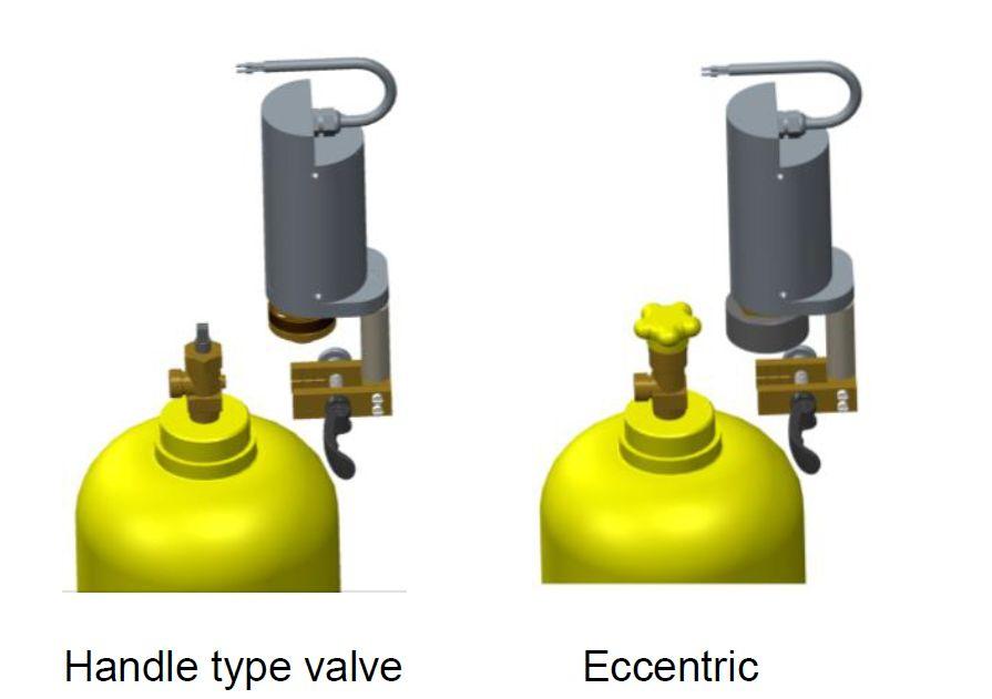 Chlorine gas valve shut off system types